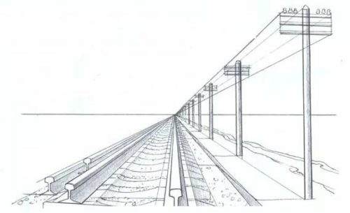 дорога в линейной перспективе